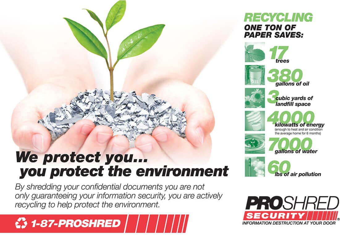 proshred green loyalty program