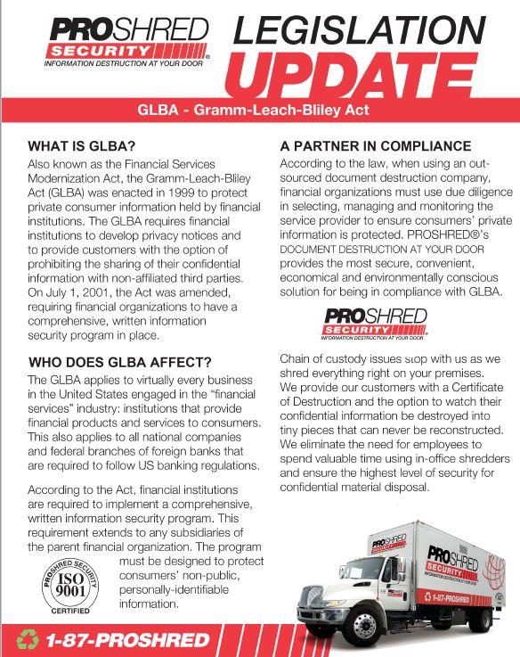 GLBA Legislation Update