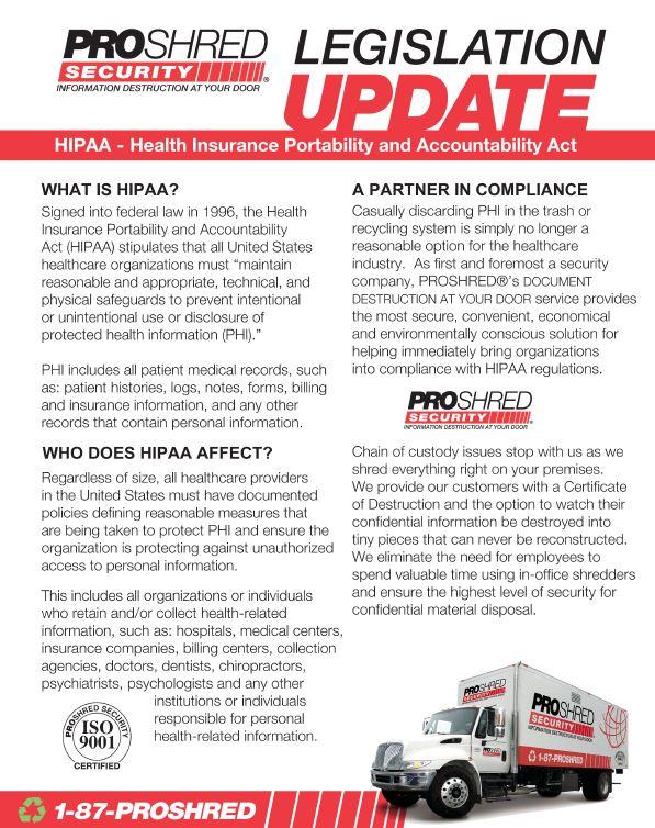 HIPPA Legislation Update